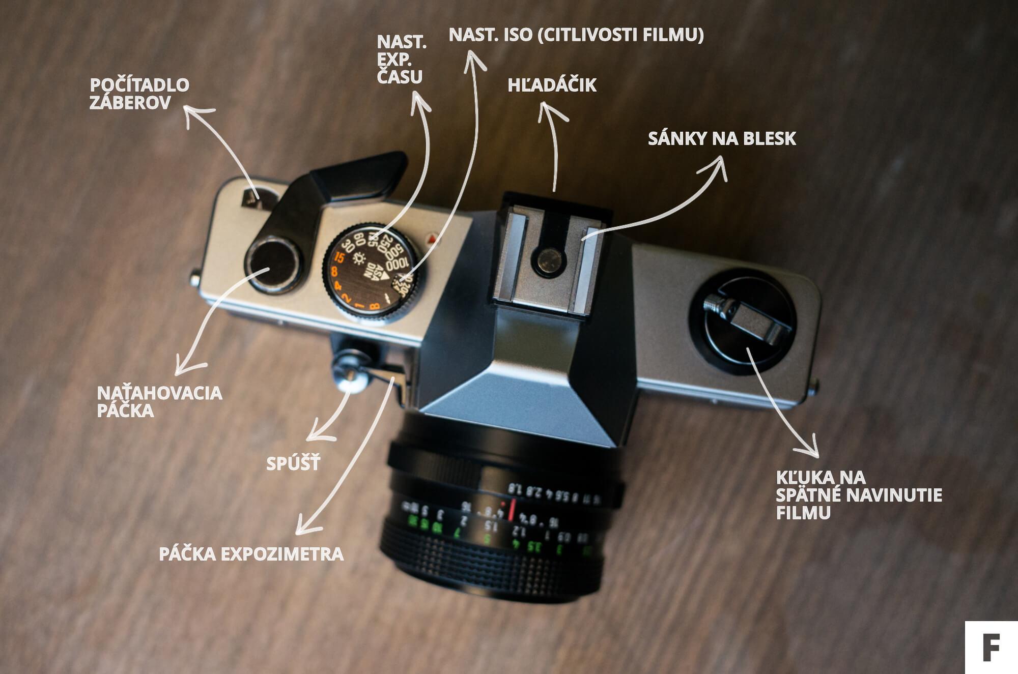 Praktica MTL5B, jednoduchá začiatočnícka zrkadlovka na film, Fotímnafilm.sk recenzia